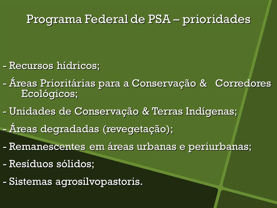 Programa Federal de PSA – prioridades