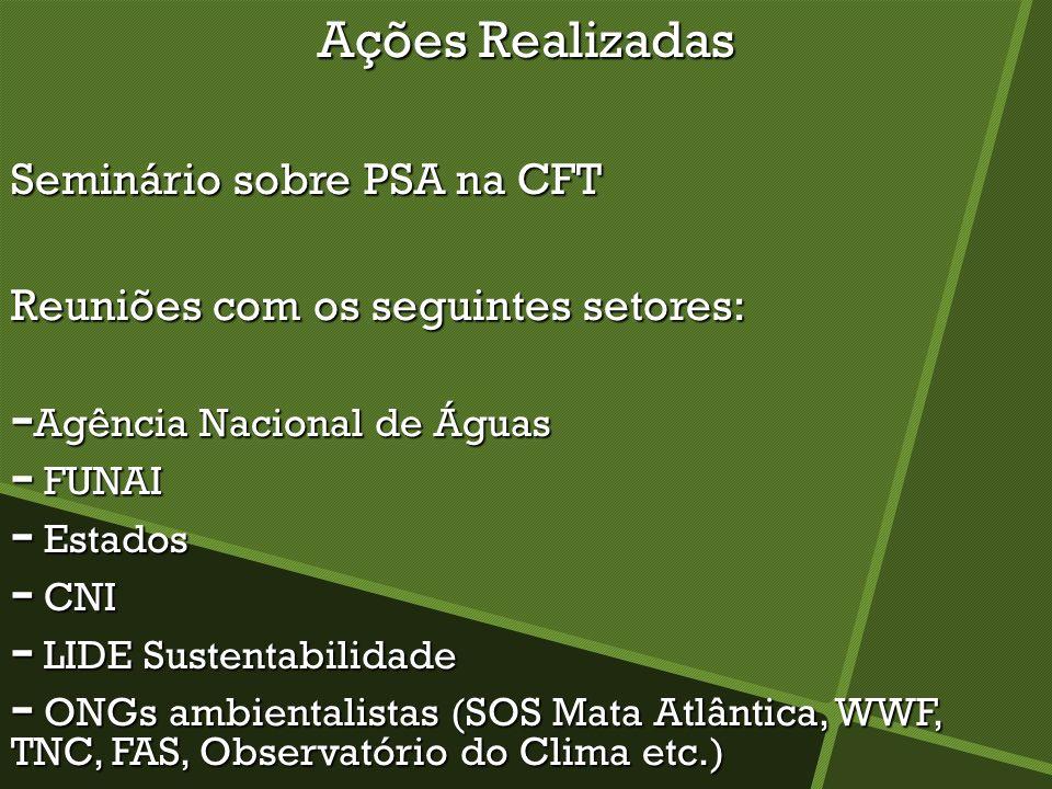Ações Realizadas Seminário sobre PSA na CFT