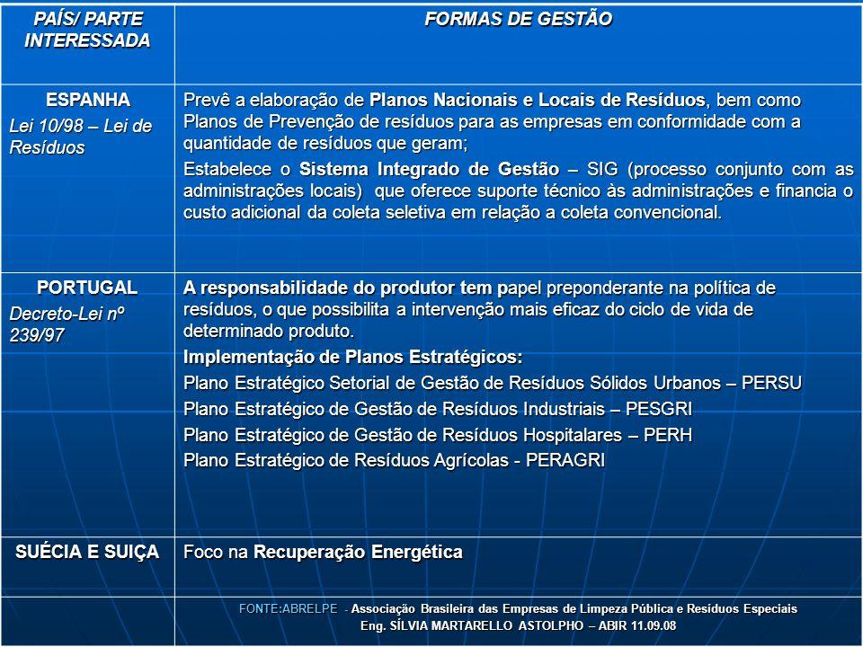 PAÍS/ PARTE INTERESSADA FORMAS DE GESTÃO