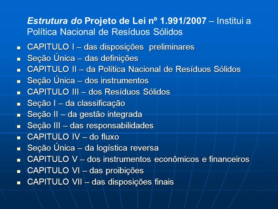 Estrutura do Projeto de Lei nº 1