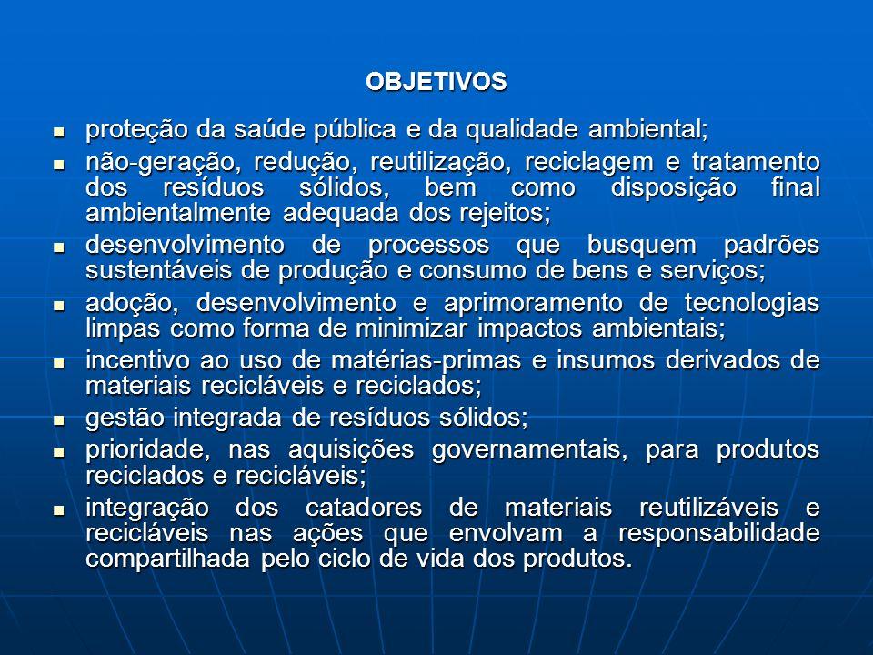 proteção da saúde pública e da qualidade ambiental;