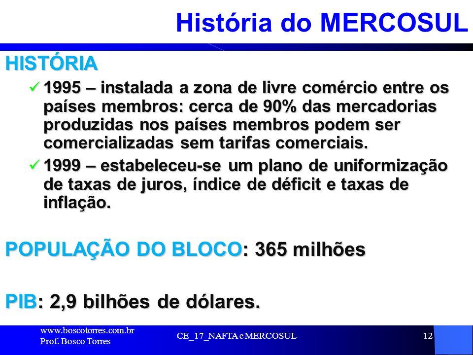 História do MERCOSUL HISTÓRIA POPULAÇÃO DO BLOCO: 365 milhões