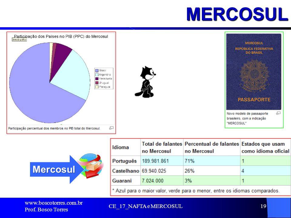 MERCOSUL . Mercosul www.boscotorres.com.br Prof. Bosco Torres