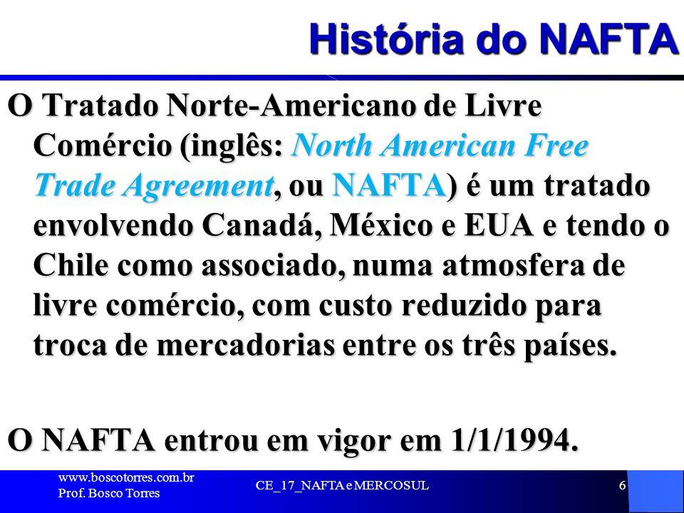 História do NAFTA
