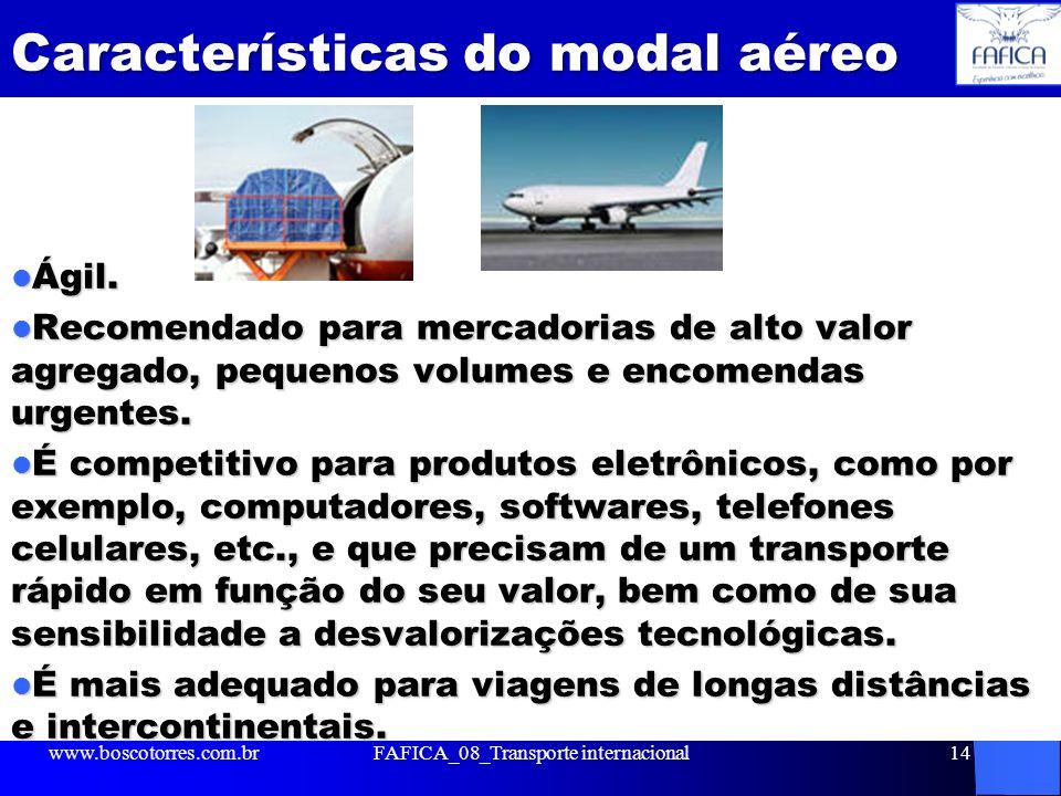 Características do modal aéreo