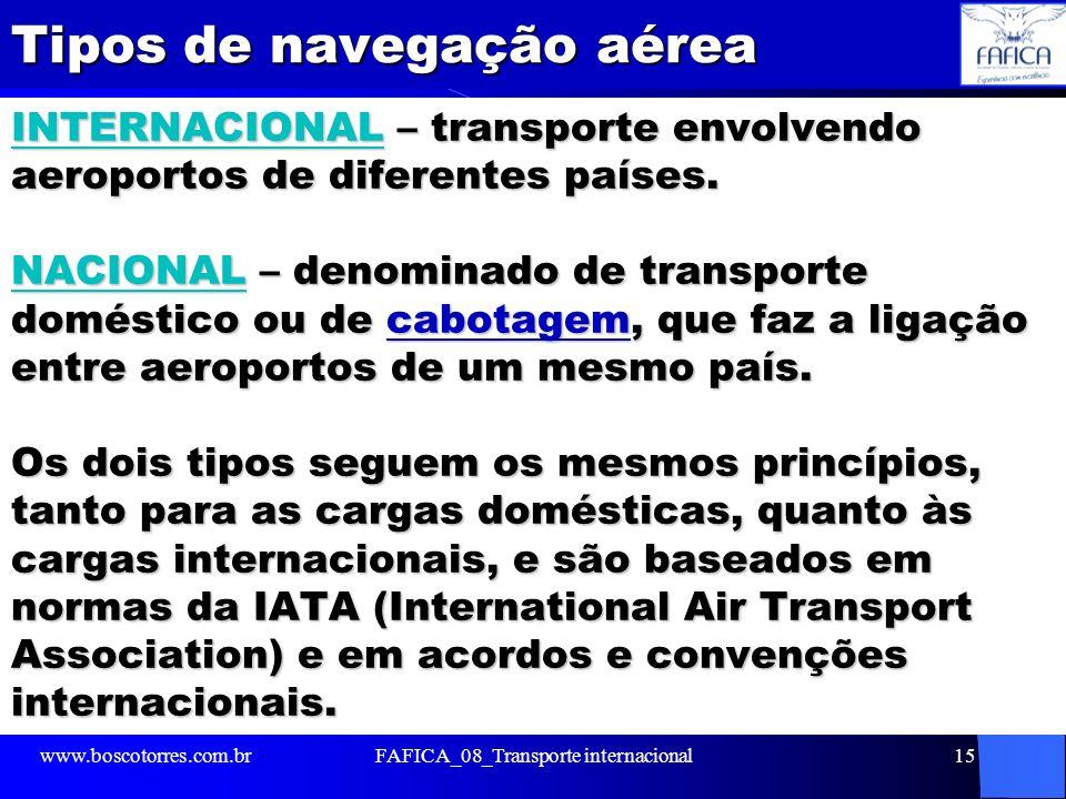 Tipos de navegação aérea