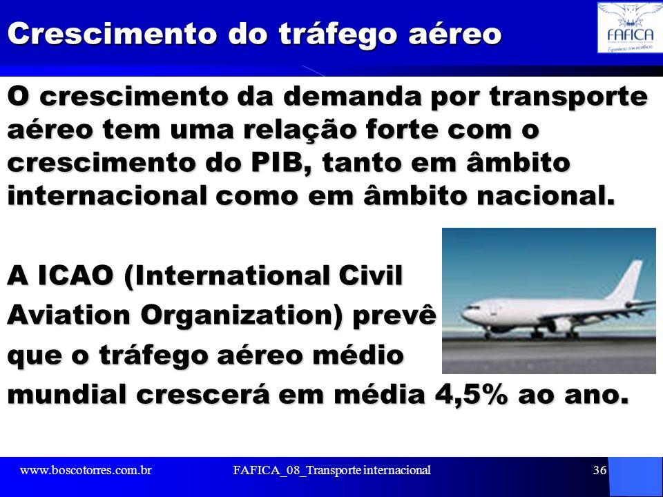 Crescimento do tráfego aéreo