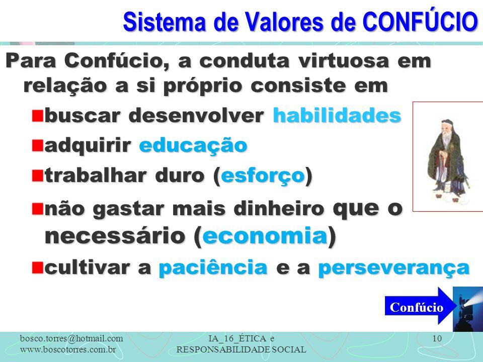 Sistema de Valores de CONFÚCIO