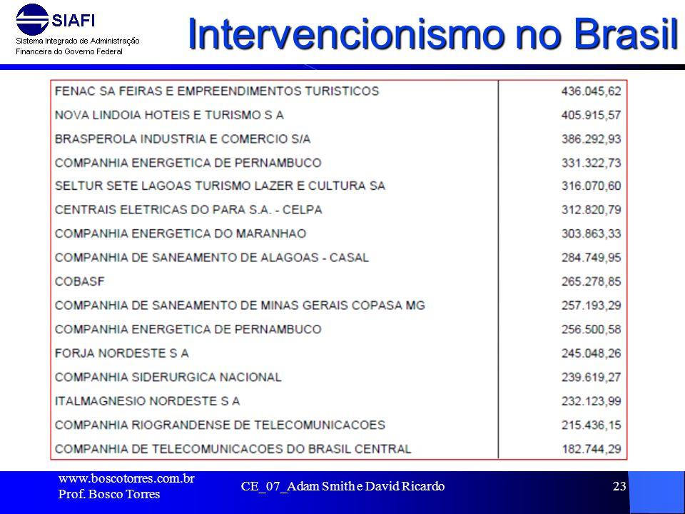 Intervencionismo no Brasil