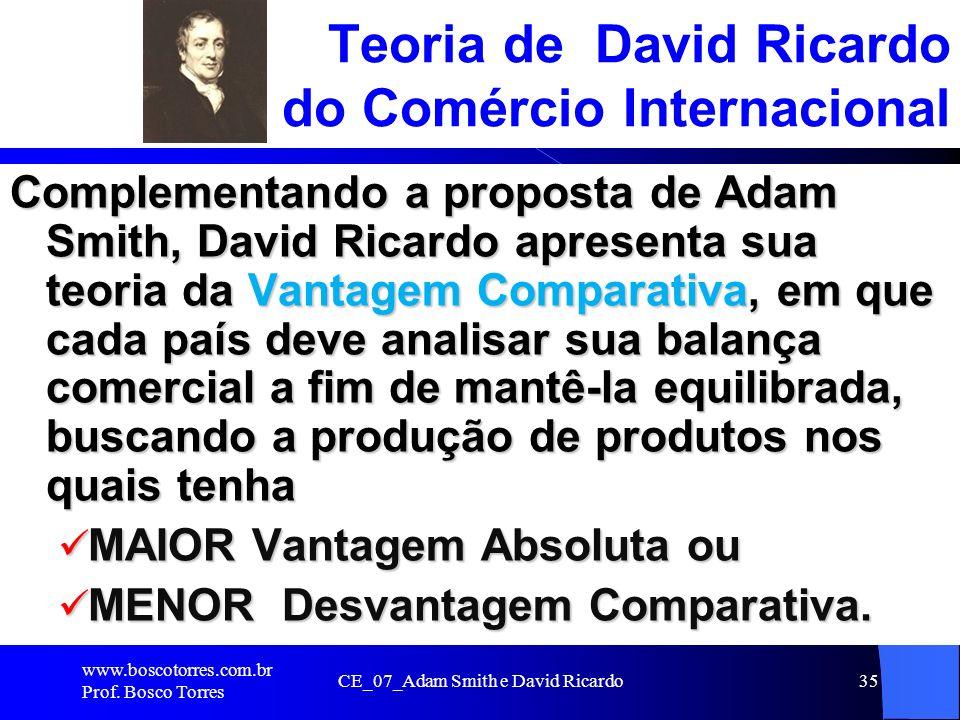 Teoria de David Ricardo do Comércio Internacional