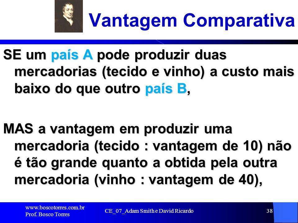 CE_07_Adam Smith e David Ricardo