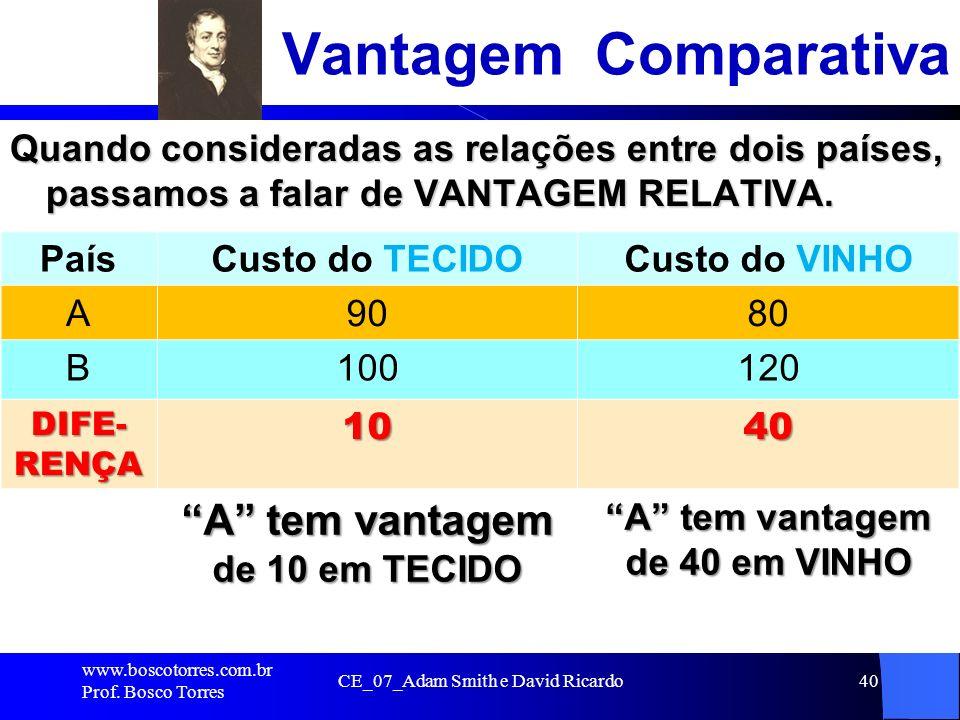 A tem vantagem de 10 em TECIDO A tem vantagem de 40 em VINHO