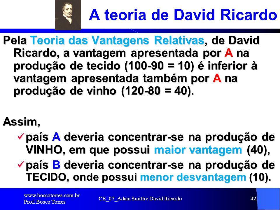 A teoria de David Ricardo