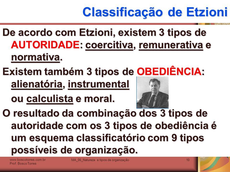Classificação de Etzioni