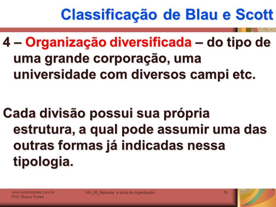Classificação de Blau e Scott