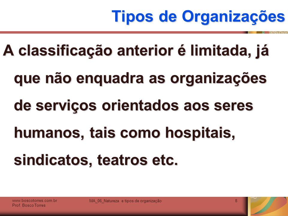 MA_06_Natureza e tipos de organização