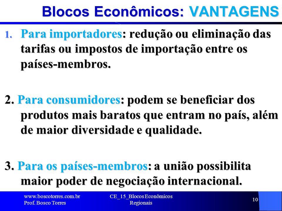 Blocos Econômicos: VANTAGENS
