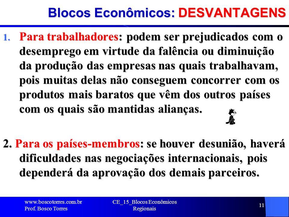 Blocos Econômicos: DESVANTAGENS