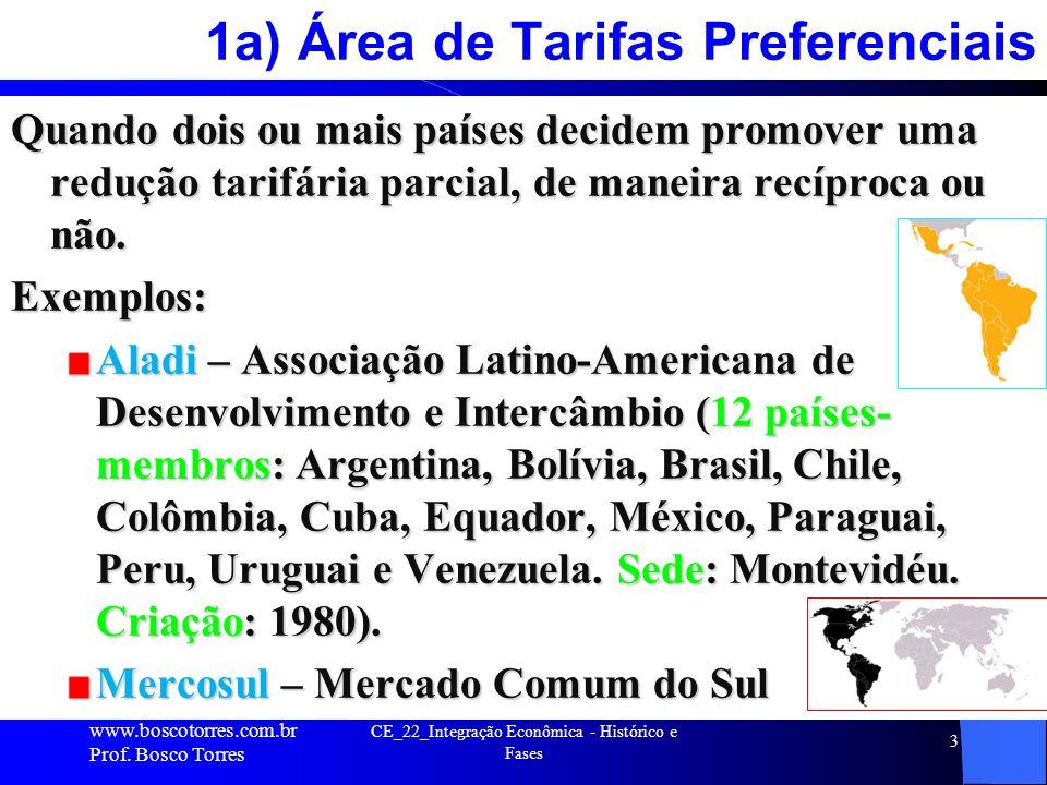 1a) Área de Tarifas Preferenciais