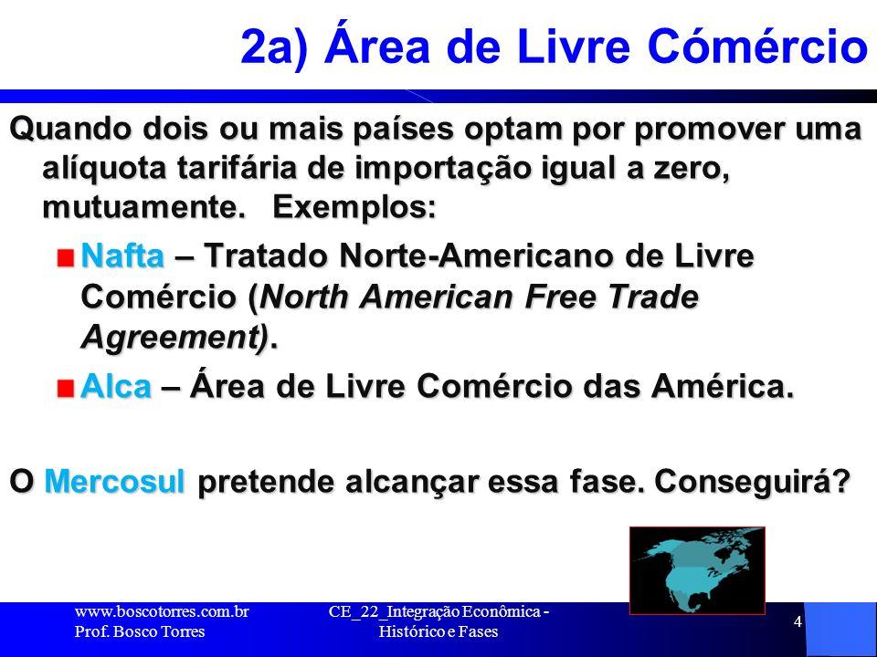 2a) Área de Livre Cómércio