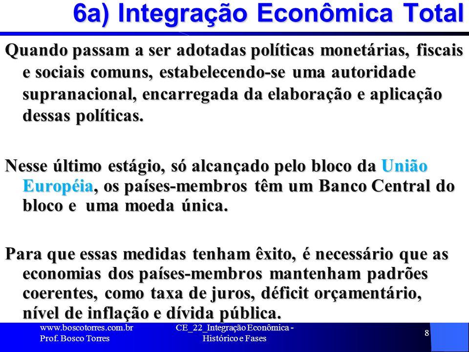 6a) Integração Econômica Total