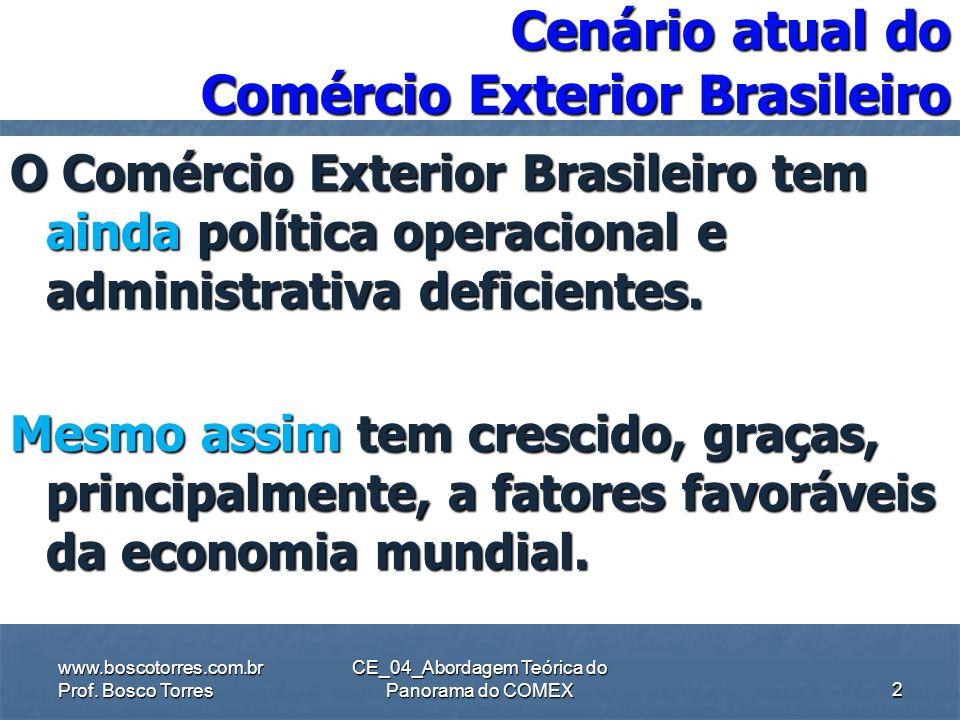 Cenário atual do Comércio Exterior Brasileiro