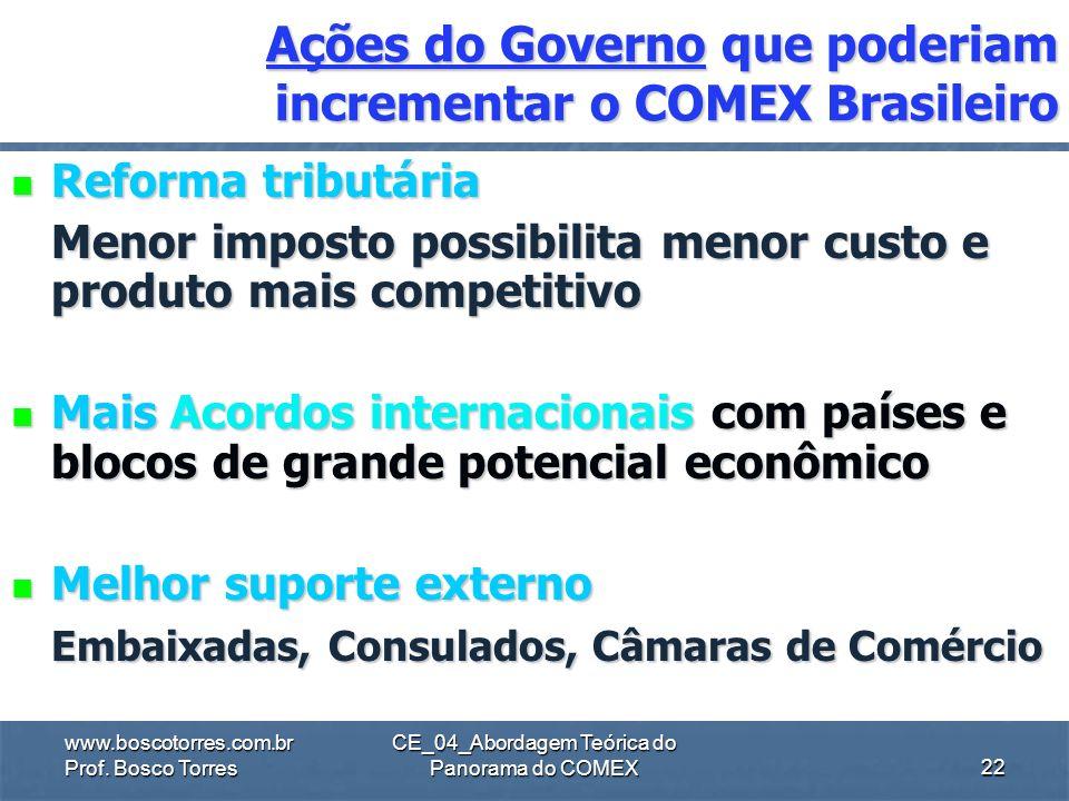 Ações do Governo que poderiam incrementar o COMEX Brasileiro