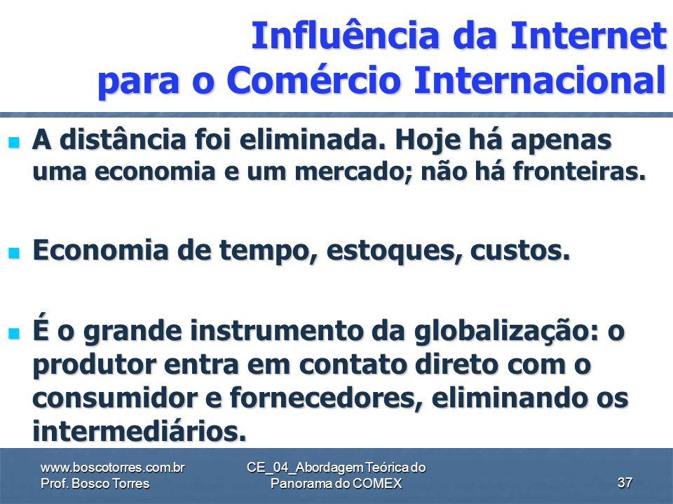 Influência da Internet para o Comércio Internacional