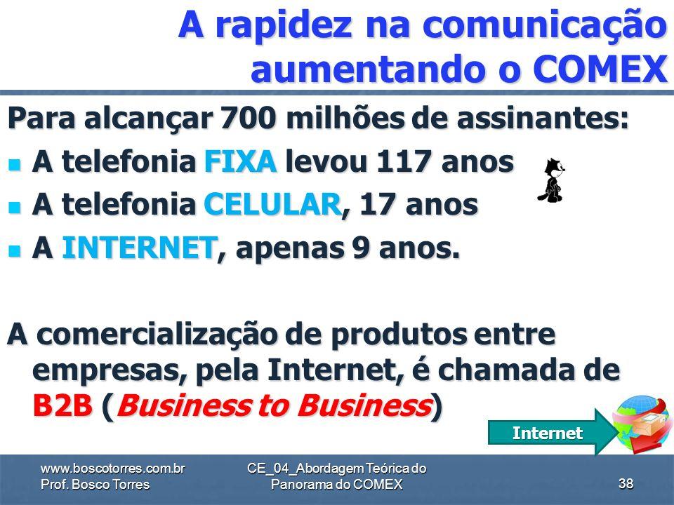 A rapidez na comunicação aumentando o COMEX