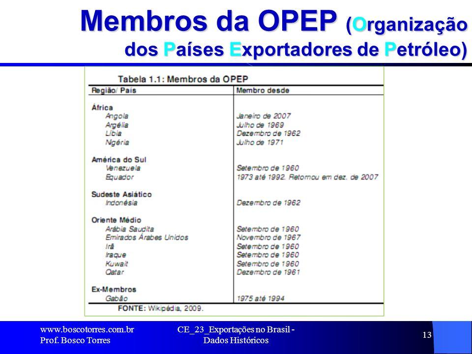 Membros da OPEP (Organização dos Países Exportadores de Petróleo)