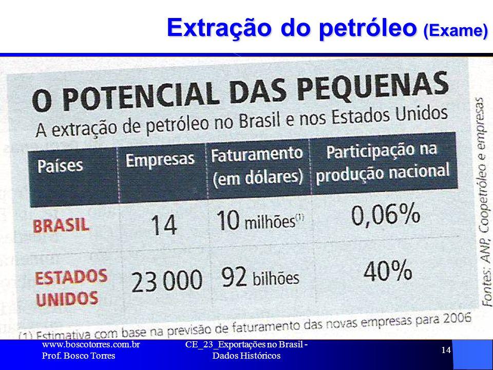 Extração do petróleo (Exame)