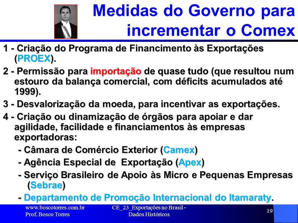 Medidas do Governo para incrementar o Comex