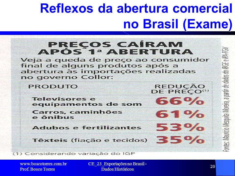 Reflexos da abertura comercial no Brasil (Exame)