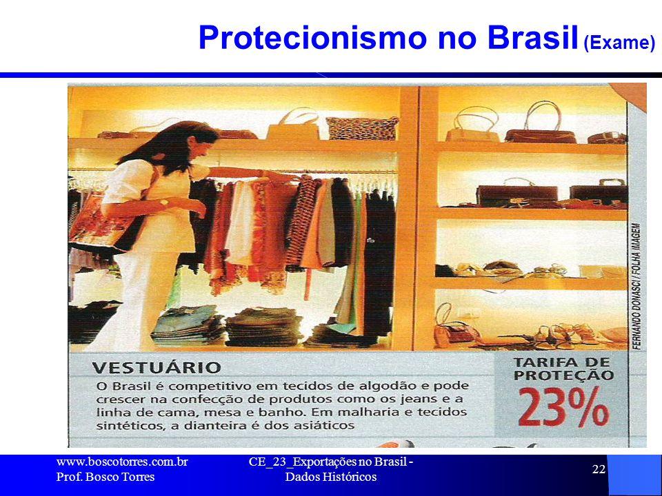 Protecionismo no Brasil (Exame)