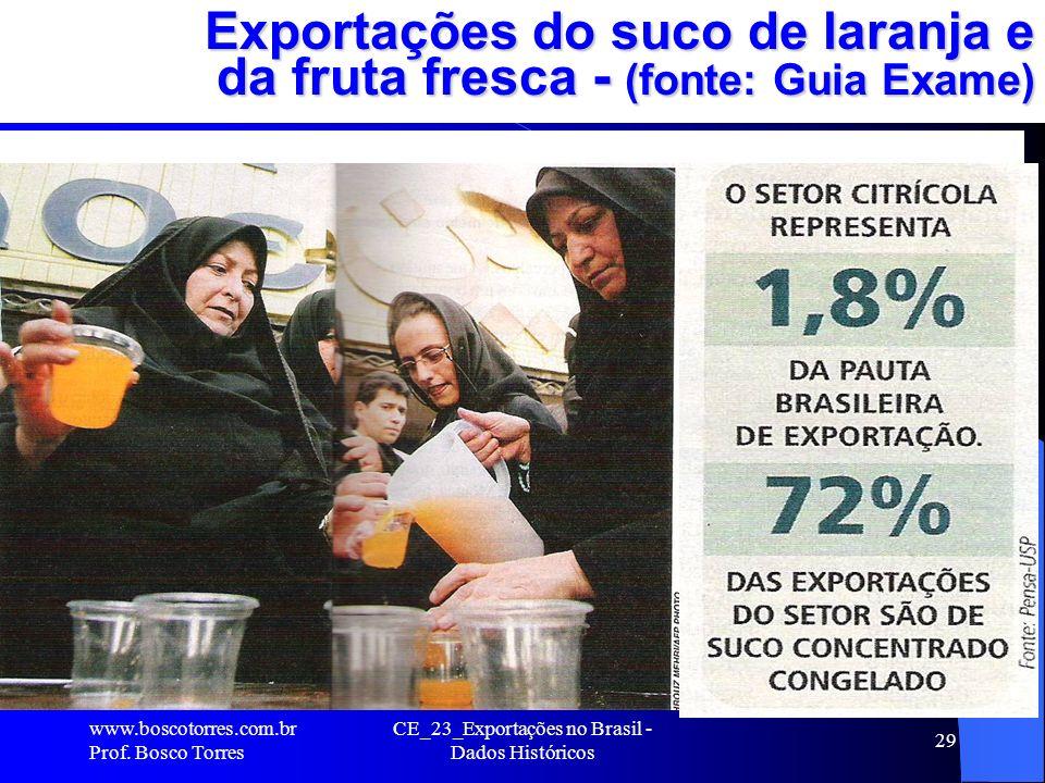 Exportações do suco de laranja e da fruta fresca - (fonte: Guia Exame)