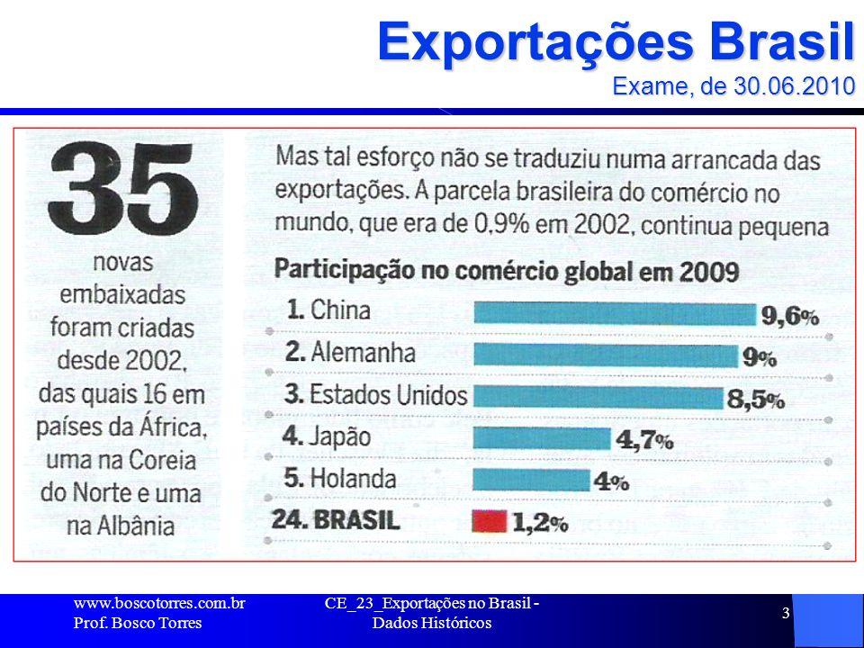 Exportações Brasil Exame, de 30.06.2010