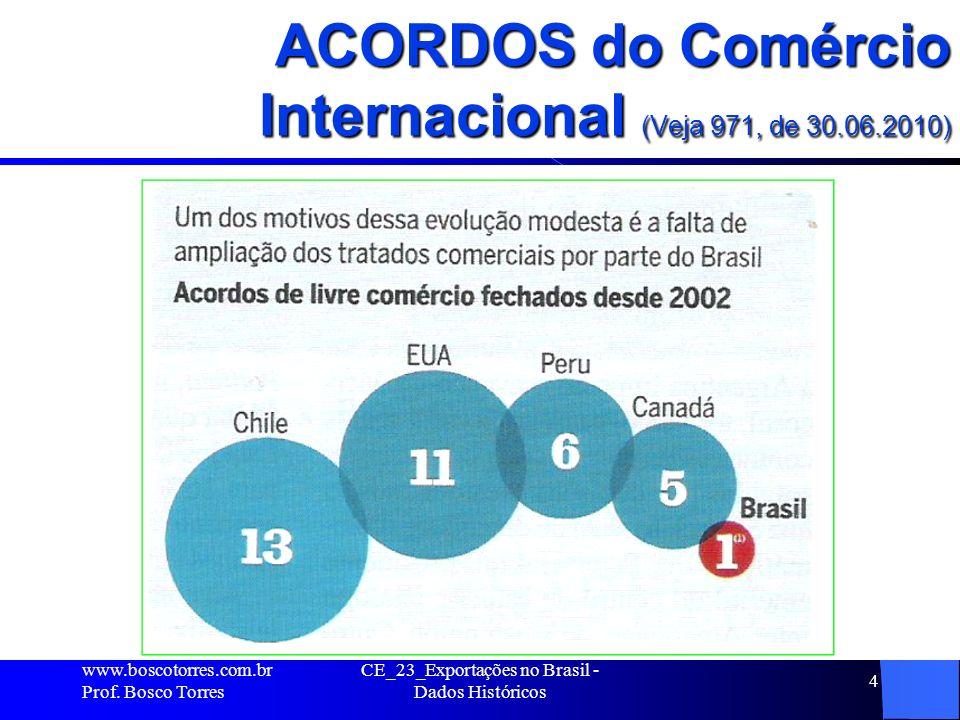 ACORDOS do Comércio Internacional (Veja 971, de 30.06.2010)