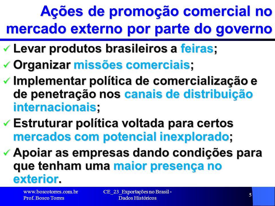 Ações de promoção comercial no mercado externo por parte do governo