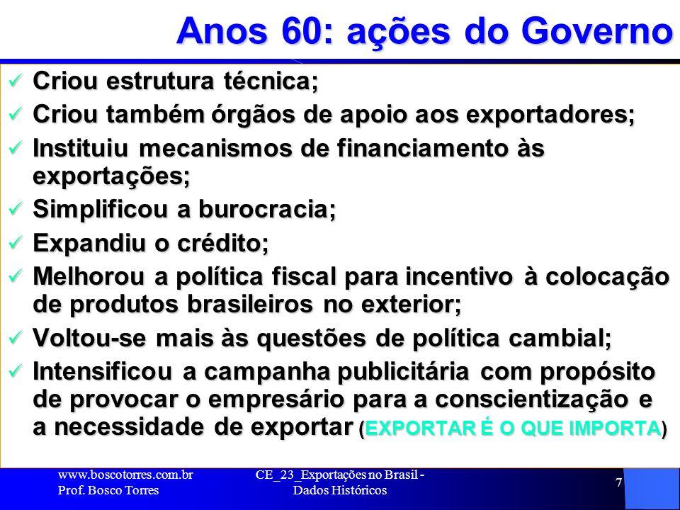 CE_23_Exportações no Brasil - Dados Históricos