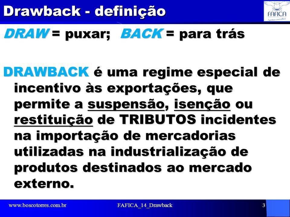 Drawback - definição