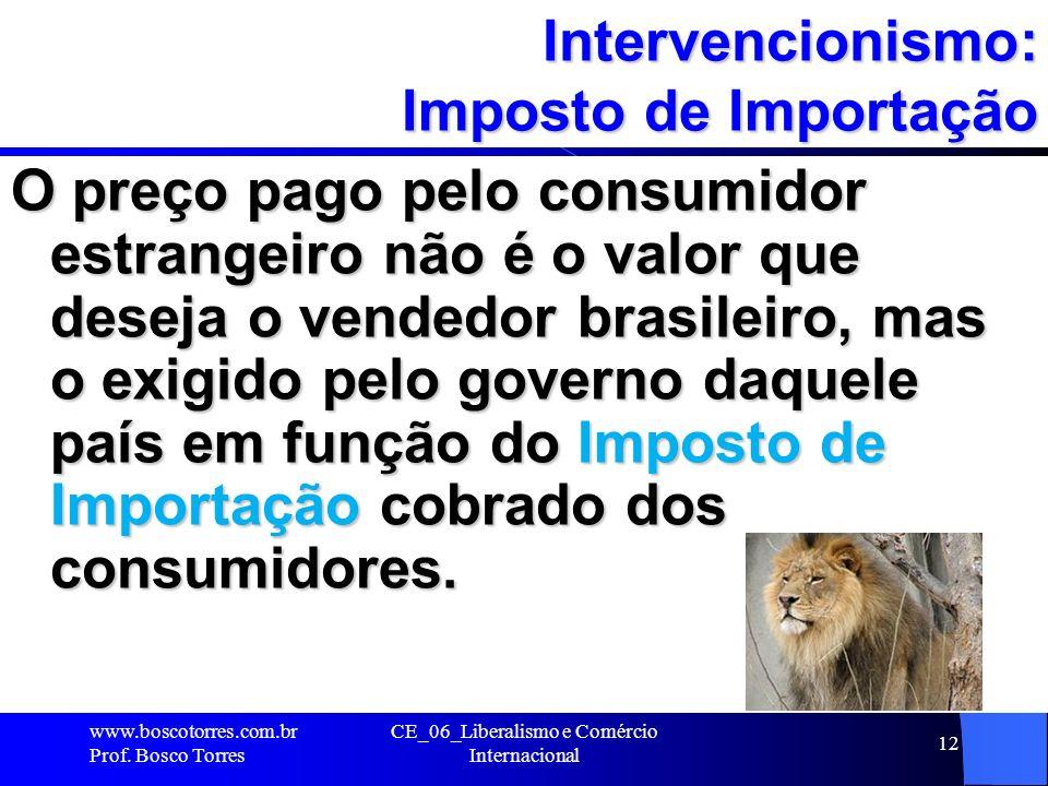 Intervencionismo: Imposto de Importação