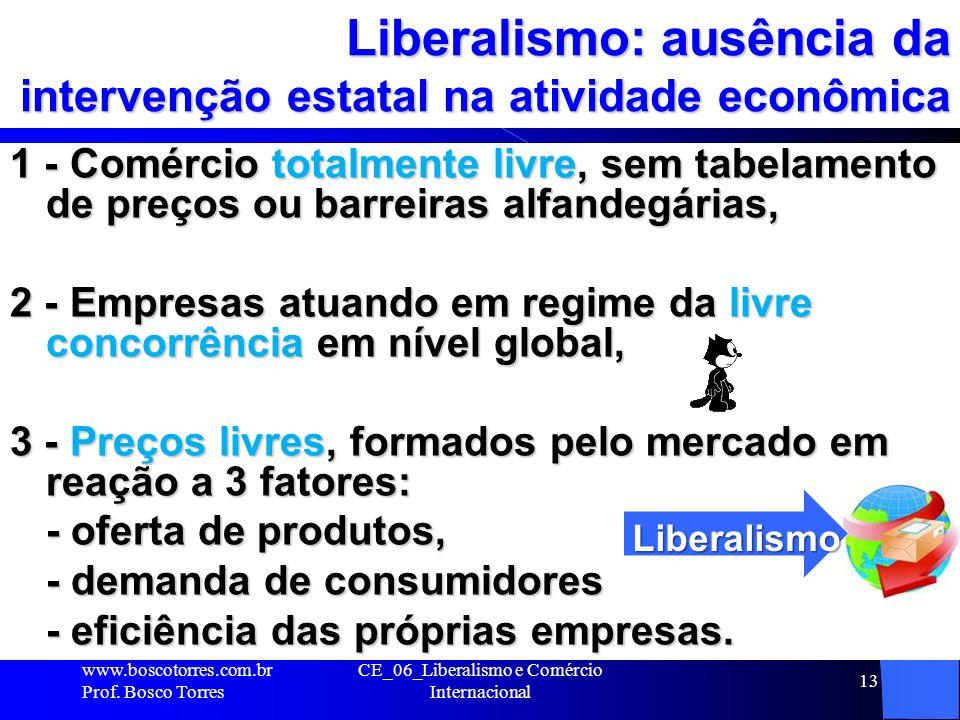 Liberalismo: ausência da intervenção estatal na atividade econômica