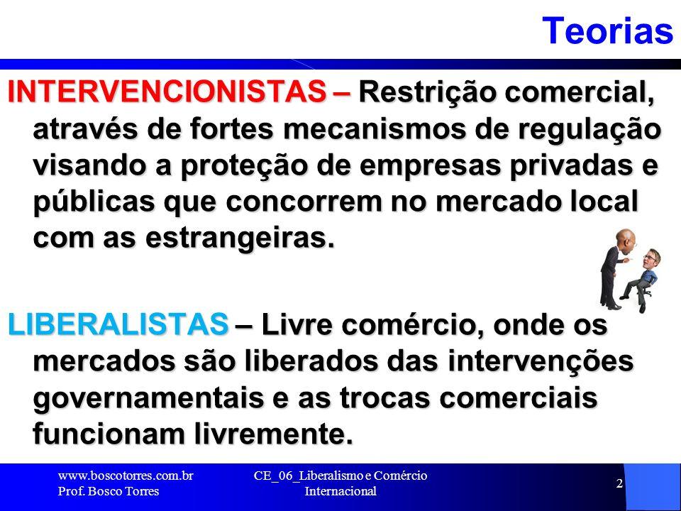 CE_06_Liberalismo e Comércio Internacional