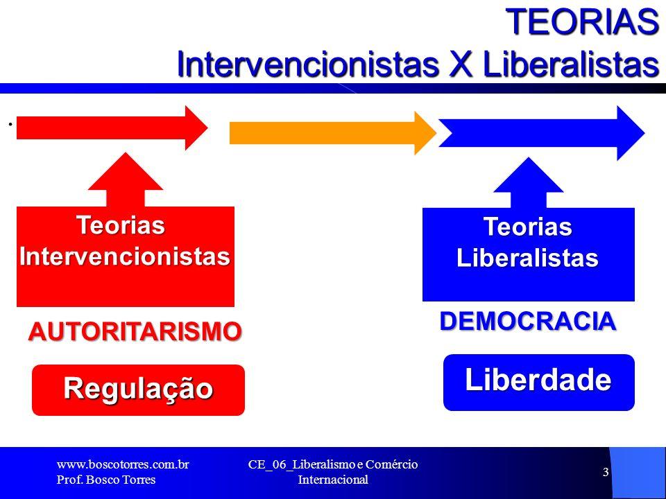 TEORIAS Intervencionistas X Liberalistas