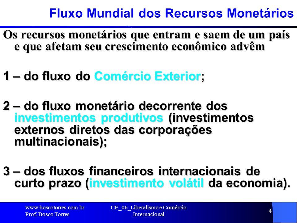 Fluxo Mundial dos Recursos Monetários