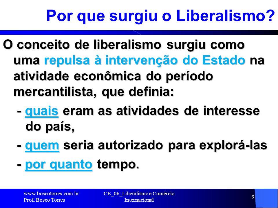 Por que surgiu o Liberalismo
