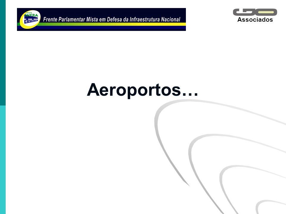 Aeroportos…