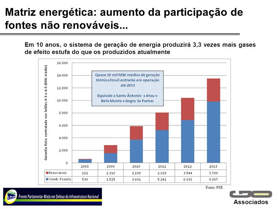 Matriz energética: aumento da participação de fontes não renováveis...