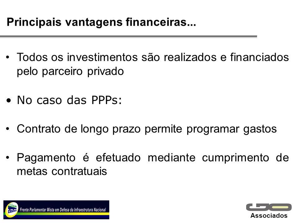 Principais vantagens financeiras...