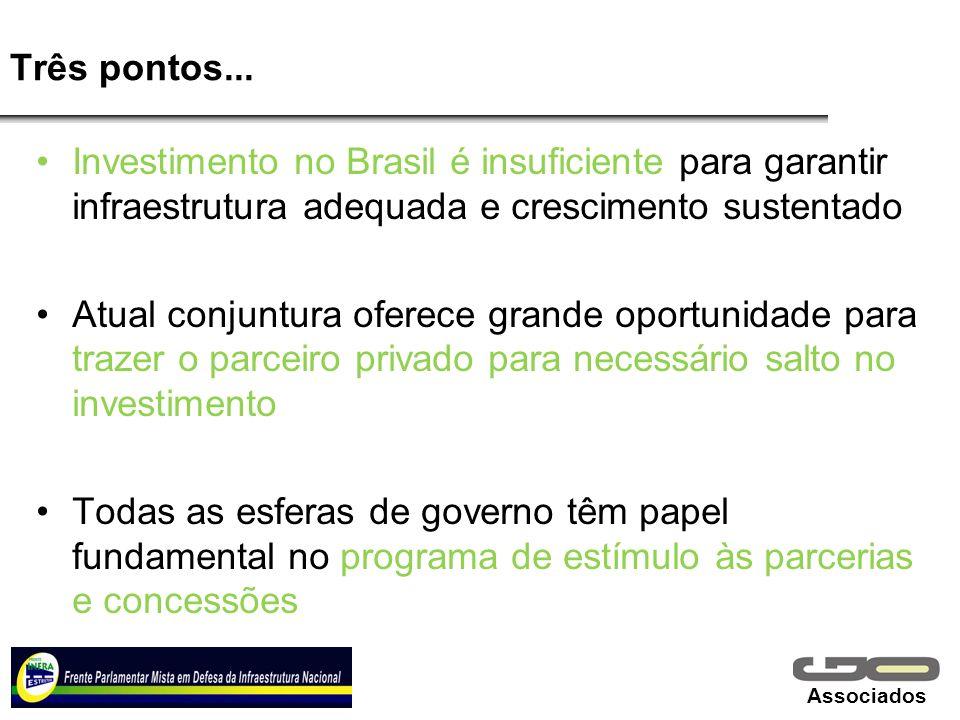 Três pontos... Investimento no Brasil é insuficiente para garantir infraestrutura adequada e crescimento sustentado.